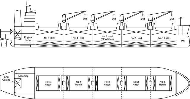 矿砂船的基本结构