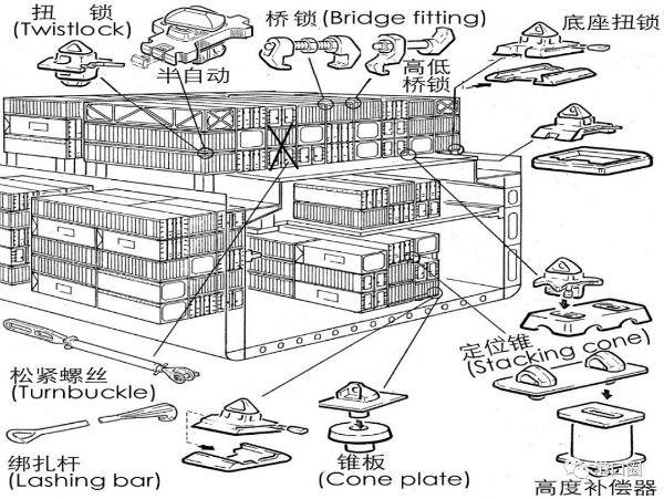 工程图 简笔画 平面图 手绘 线稿 600_451