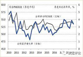 国际集装箱航运市场三季度回顾